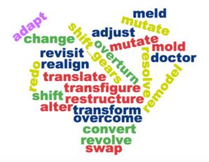 transform word cloud